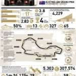2015 Rd.1 Australian Grand Prix