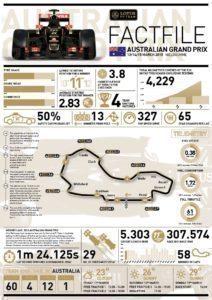 Lotus FACTFILE 2015 Rd.1 / AUSTRALIAN GRAND PRIX