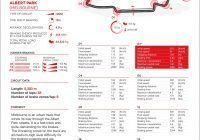 brembo Brake Circuit Identity Cards 2015