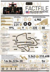Lotus FACTFILE-1 2015 Rd.2 / MALAYSIAN GRAND PRIX