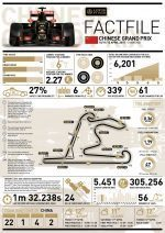 2015 Rd.3 Chinese Grand Prix