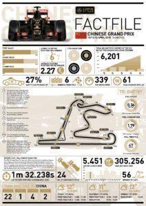 Lotus FACTFILE-1 2015 Rd.3 / CHINESE GRAND PRIX