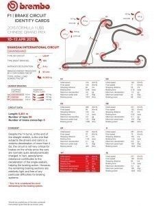 brembo Brake Circuit Identity Cards 2015 Rd.3 / CHINESE GRAND PRIX