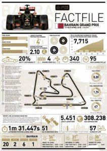 Lotus FACTFILE-1 2015 Rd.4 / BAHRAIN GRAND PRIX