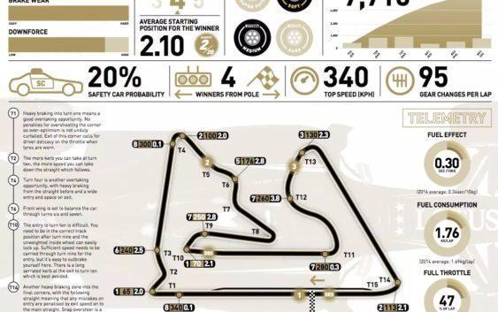 2015 Rd.4 Bahrain Grand Prix