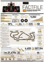 2015 Rd.5 Spanish Grand Prix