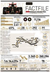 Lotus FACTFILE-1 2015 Rd.6 / MONACO GRAND PRIX
