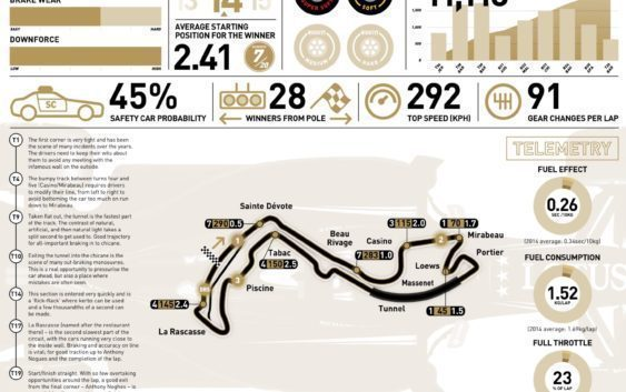 2015 Rd.6 Monaco Grand Prix