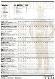 Lotus FACTFILE-2 2015 Rd.6 / MONACO GRAND PRIX
