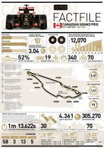 2015 Rd.7 Canadian Grand Prix