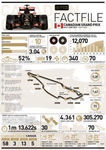 Lotus FACTFILE-1 2015 Rd.7 / CANADIAN GRAND PRIX
