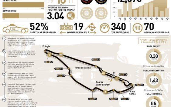 2015 Rd.7 Canadian Grand Prix