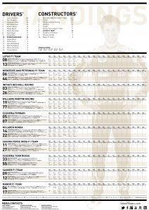 Lotus FACTFILE-2 2015 Rd.7 / CANADIAN GRAND PRIX