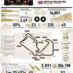 2015 Rd.9 British Grand Prix