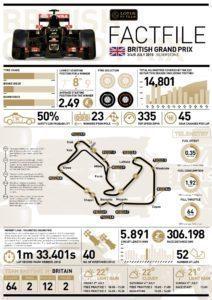 Lotus FACTFILE 2015 Rd.9 / BRITISH GRAND PRIX
