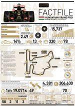 2015 Rd.10 Hungarian Grand Prix