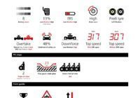 UBS RACE STRATEGY BRIEFING 2015