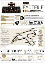 2015 Rd.11 Belgian Grand Prix