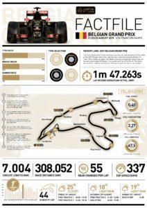 Lotus FACTFILE 2015 Rd.11 / BELGIAN GRAND PRIX