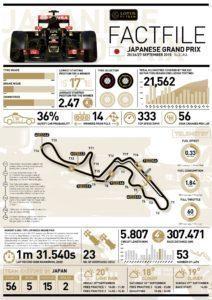 Lotus FACTFILE-1 2015 Rd.14 / JAPANESE GRAND PRIX