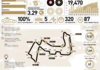 2015 Rd.13 Singapore Grand Prix