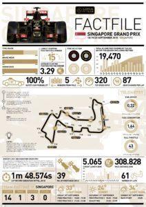 Lotus FACTFILE 2015 Rd.13 / SINGAPORE GRAND PRIX