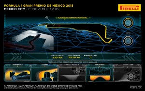 Pirelli INFOGRAPHICS-1 2015 Rd.17 / MEXICAN GRAND PRIX