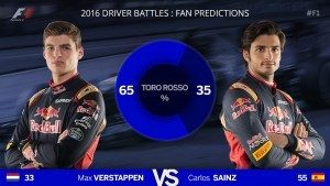 2016 predictions: how Australia compared to fans' expectations Red Bull