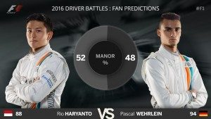 2016 predictions: how Australia compared to fans' expectations Manor