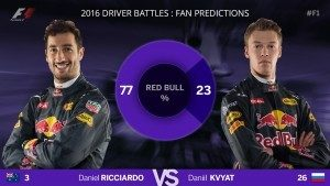 2016 predictions: how Australia compared to fans' expectations Toro Rosso