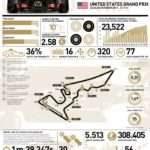2015 Rd.16 United States Grand Prix