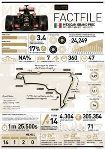 Lotus FACTFILE-1 2015 Rd.17 / MEXICAN GRAND PRIX