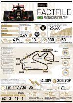 2015 Rd.18 Brazilian Grand Prix