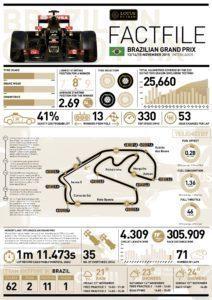 Lotus FACTFILE-1 2015 Rd.18 / BRAZILIAN GRAND PRIX