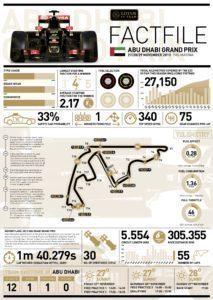 Lotus FACTFILE-1 2015 Rd.19 / ABU DHABI GRAND PRIX