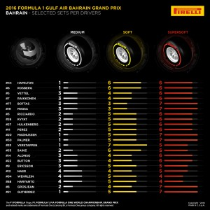 SELECTED SETS PER DRIVER / Bahrain Grand Prix, April 1-3, 2016 Rd.2