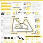 RENAULT SPORT FACTFILE, 2016 Rd.2 / BAHRAIN GRAND PRIX