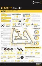 2016 Rd.2 Bahrain Grand Prix