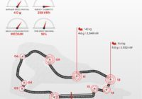 Brembo BRAKE FACTS in 2016
