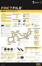 2016 Rd.4 Russian Grand Prix