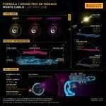 Pirelli INFOGRAPHICS 2016