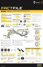 2016 Rd.6 Monaco Grand Prix
