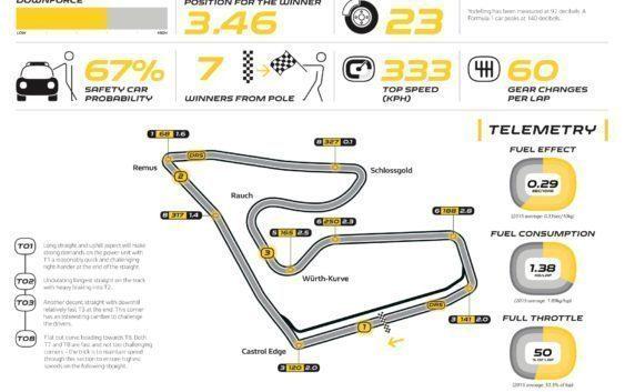 2016 Rd.9 Austrian Grand Prix