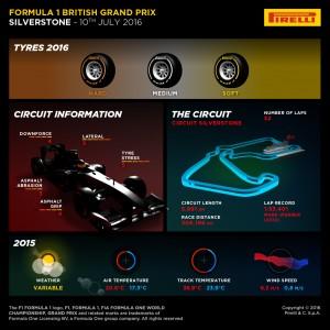Pirelli INFOGRAPHICS-1, 2016 Rd.10 / BRITISH GRAND PRIX PREVIEW