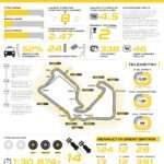 2016 Rd.10 British Grand Prix