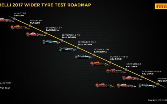 PIRELLI WIDER TYRE TEST-1 FOR 2017, 1st-2nd August