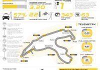 2016 Rd.13 Belgian Grand Prix