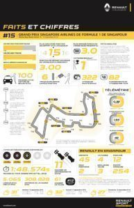 RENAULT SPORT FACTFILE, 2016 Rd.15 / SINGAPORE GRAND PRIX