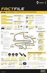 2016 Rd.16 Malaysian Grand Prix