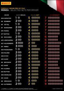 SELECTED SETS PER DRIVER / Italian Grand Prix, 2-4 September, 2016 Rd.14
